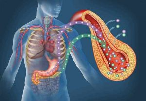 عوارض چربی خون درمان چربی بد خون با دارو، ورزش و غذاهایی کم چرب-min-compressed (1)