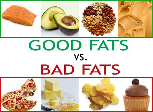 eating certain foods can increase your heart disease risk4